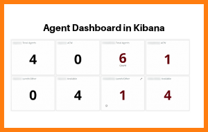 Using Kibana for your Amazon Connect Reporting - VoiceFoundry